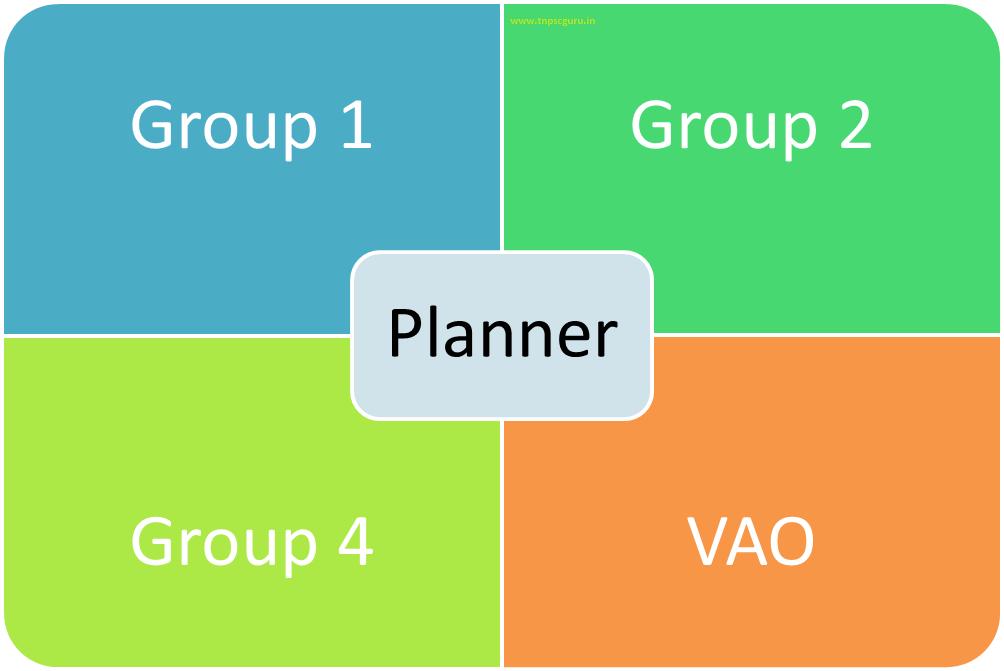 tnpsc annual planner 2013-14 pdf