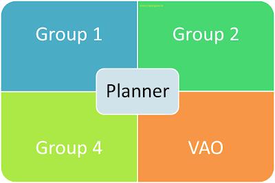 TNPSC Annual planner 2017-2018