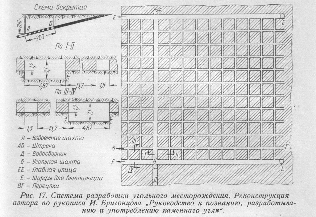 Система разработки угольного месторождения Бригонцев