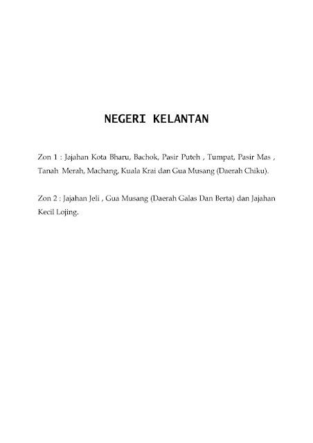 Jadual Waktu Imsak Dan Berbuka Puasa Negeri Kelantan 1442H