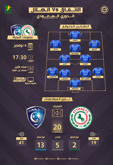 agadir press : Al-Hilal vs Al-Ettifaq match ... 'The expected formation, the transport channel, and the history of disturbing confrontations'