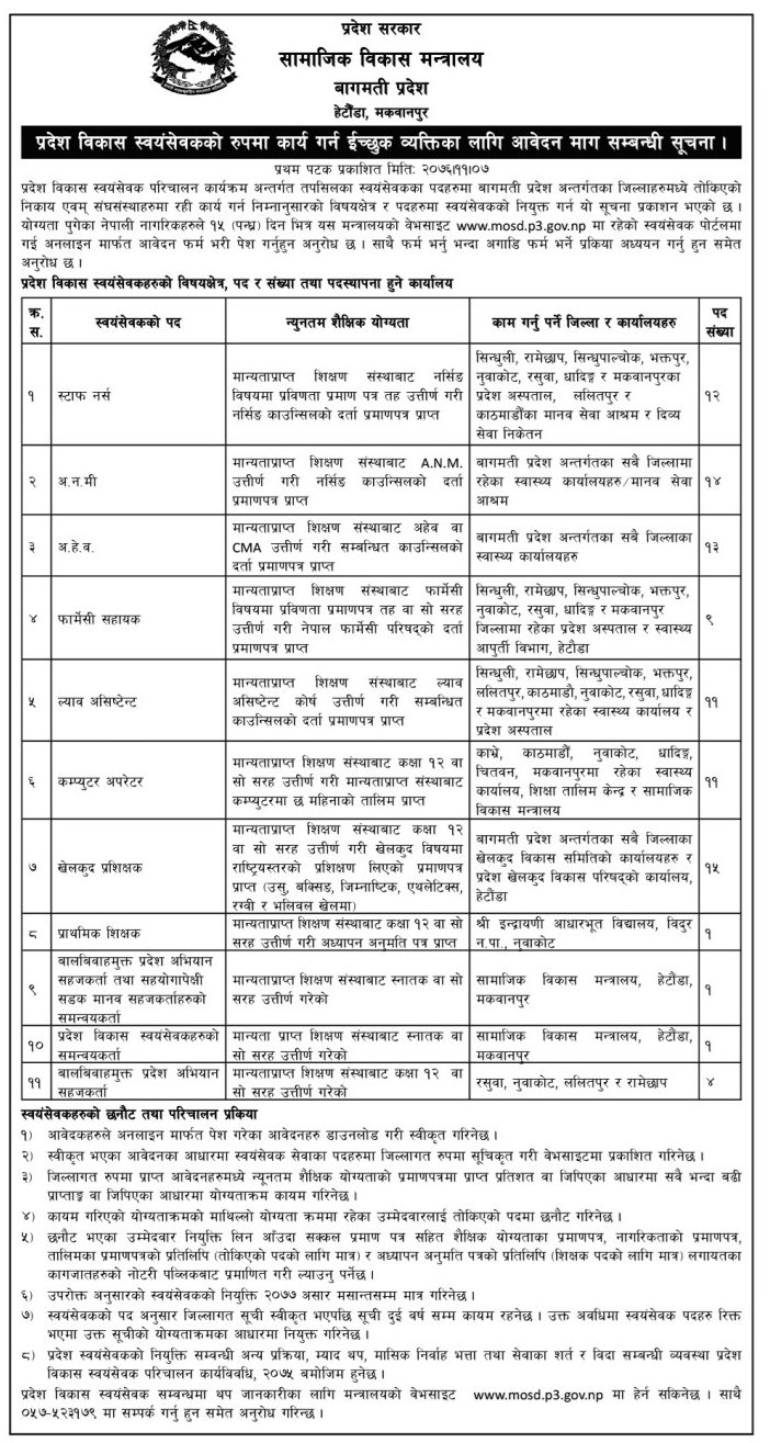 Multiple Vacancise for Staff Nurses, HA, ANM, Pharmacy in Nepal Government