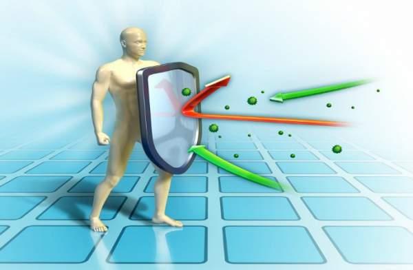 sistem kekebalan tubuh - sistem imunitas