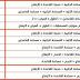 ملخص جميع دروس الرياضيات السادس ابدائي PDF
