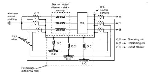 12 Pole Brushless Dc Motor Winding Diagram, 12, Free