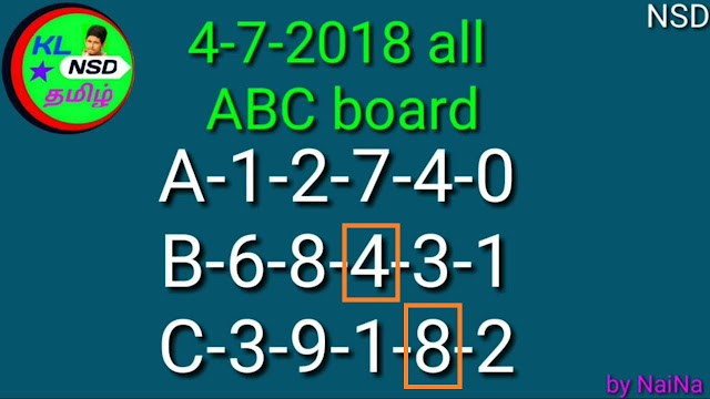 Akshaya ak 352 Raja Naina abc board guessing numbers on 04-07-2018