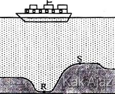 Sebuah kapal memancarkan sinyal bunyi ke dasar laut R dan S, mengukur kedalaman laut dengan gelombang bunyi, soal IPA SMP UN 2017 no. 16