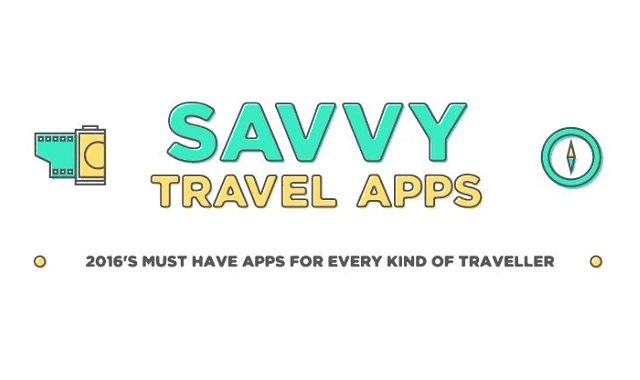2016's Must Have Apps for Every Kind of Traveller