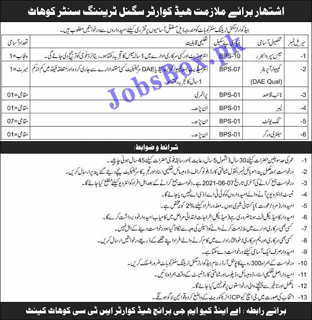 Pak Army Civilian Jobs 2021 Advertisement