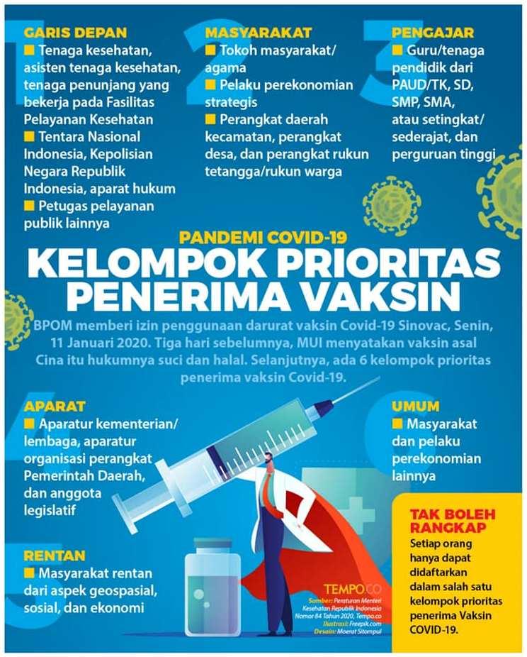 Mengenal Manfaat dan Jenis Vaksin Covid-19 Nurul Sufitri Travel Lifestyle Blog