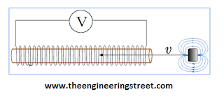 The Engineering Street : Faraday's Laws of Electromagnetic Induction