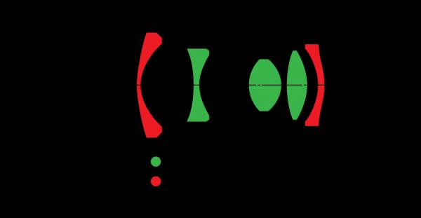 Оптическая схема объектива Laowa 10mm f/2 Zero-D MFT