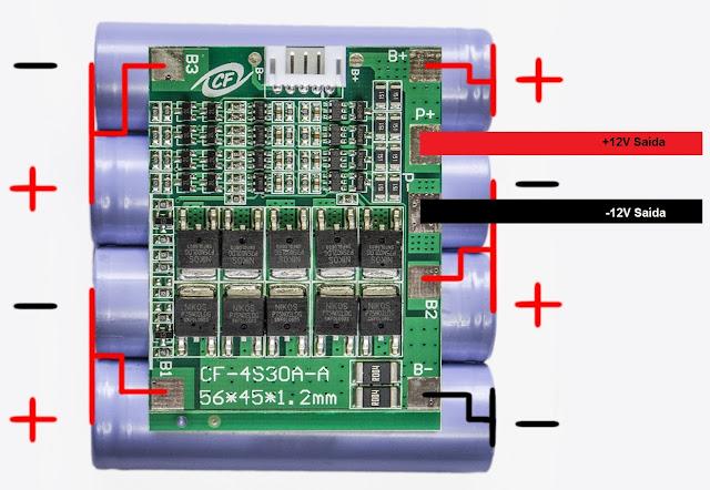 Esquema de ligação da controladora de carga