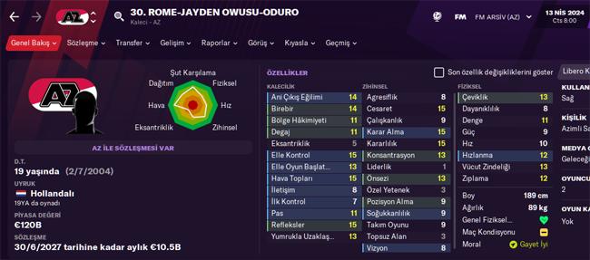 rome-jayden owusu fm 2024 profile