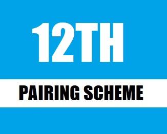 12th Class (Intermediate Part-2) Pairing 2019