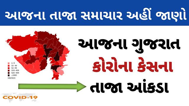 Covid-19 Tracker Gujarat Live Updates @Gujcovid19 Government of Gujarat