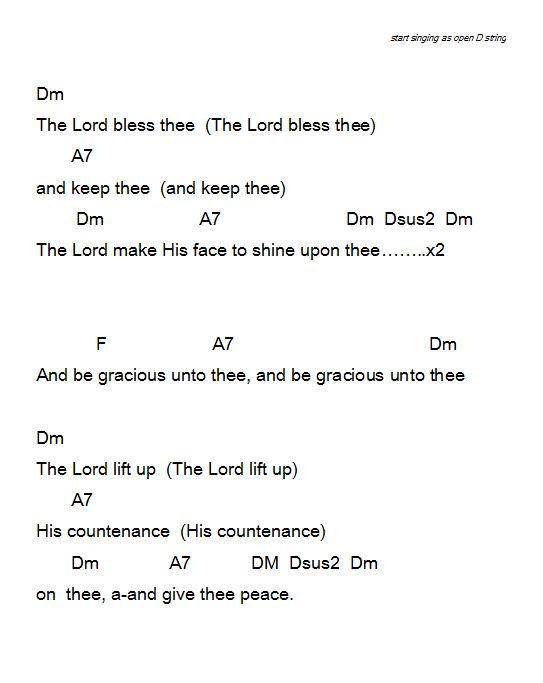 Awesome Bless The Lord Chords Sketch - Song Chords Images - apa ...