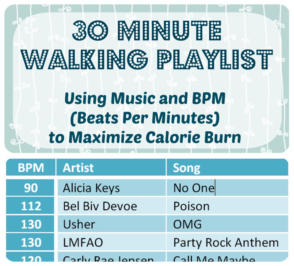 Using Music and BPM (Beats Per Minutes) to Maximize Calorie