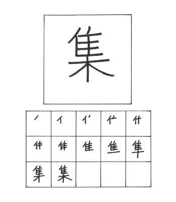 kanji mengumpulkan