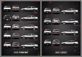 Sprinter Trueno VS Corolla Levin