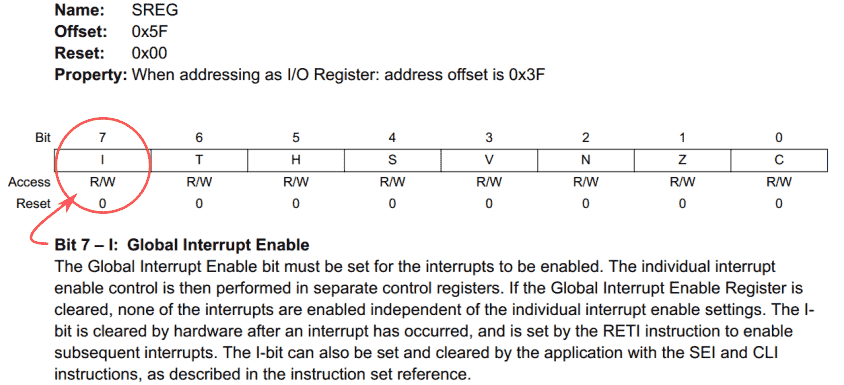 Penjelasan Interrupts Microcontroller Dasar + Progam