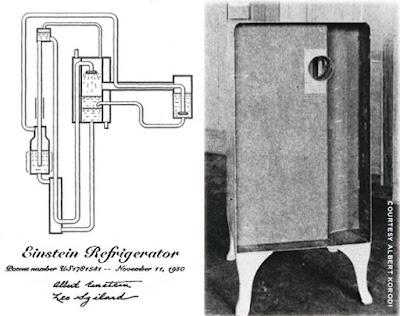 einstein-szilard buzdolabı