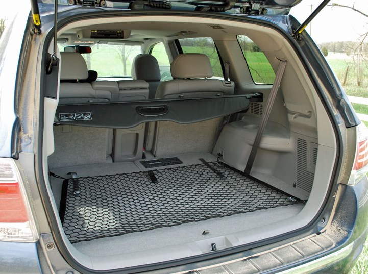 suv cargo area length 2017 2018 2019 ford price release date reviews. Black Bedroom Furniture Sets. Home Design Ideas