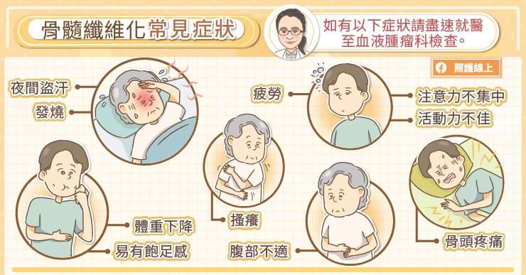 骨髓纖維化常見症狀