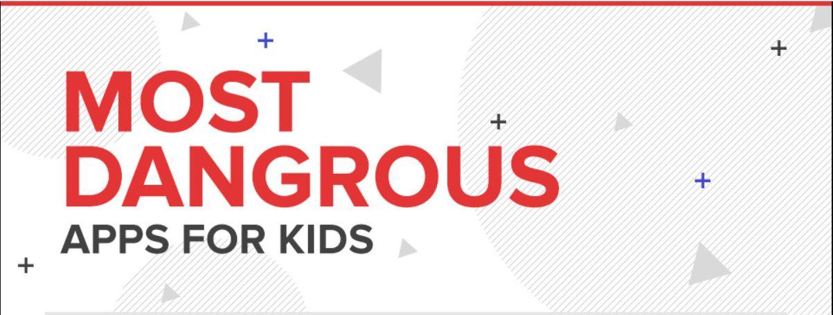 Threats kids Encounter Online