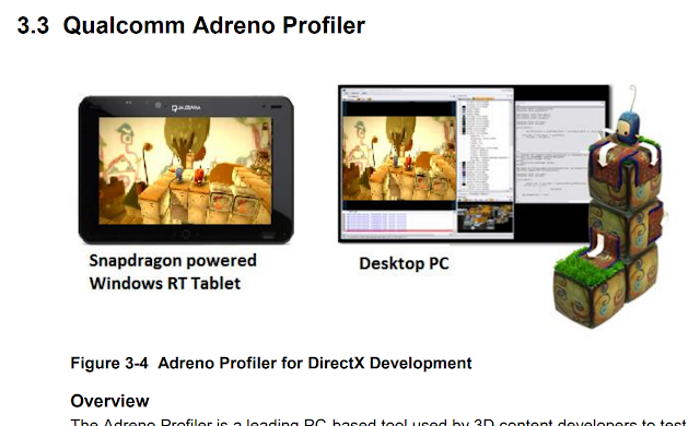 A PDF section about the GPU profiler, showing a video game running on a Windows RT tablet.