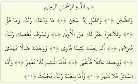 Surat Ad Dhuha 093 Terjemah Tafsir Jalalayn Blog