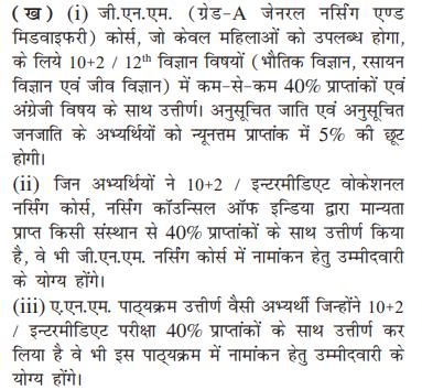 GNM Course Detail In Hindi | जीएनएम संबंधित कोर्स संबंधित जानकारी हिंदी में