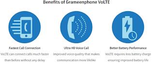 Grameenphone VoLTE