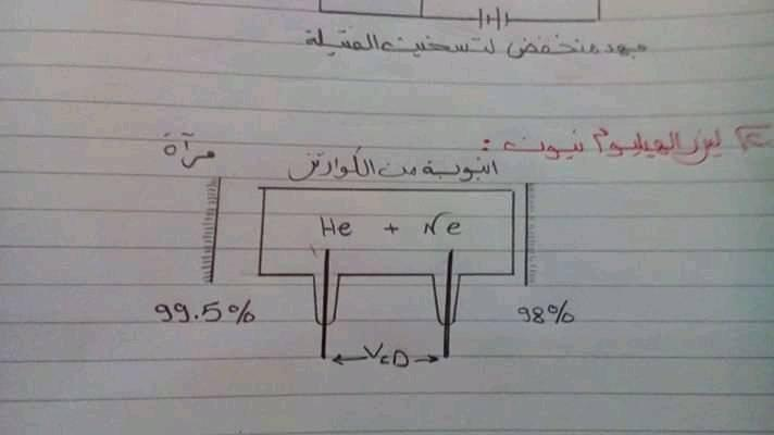 مراجعة رسومات الفيزياء كلها للصف الثالث الثانوي 0%2B%252818%2529