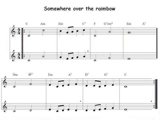 Nosotr S Hacemos Musica Y Tu 6º Flauta Over The Rainbow