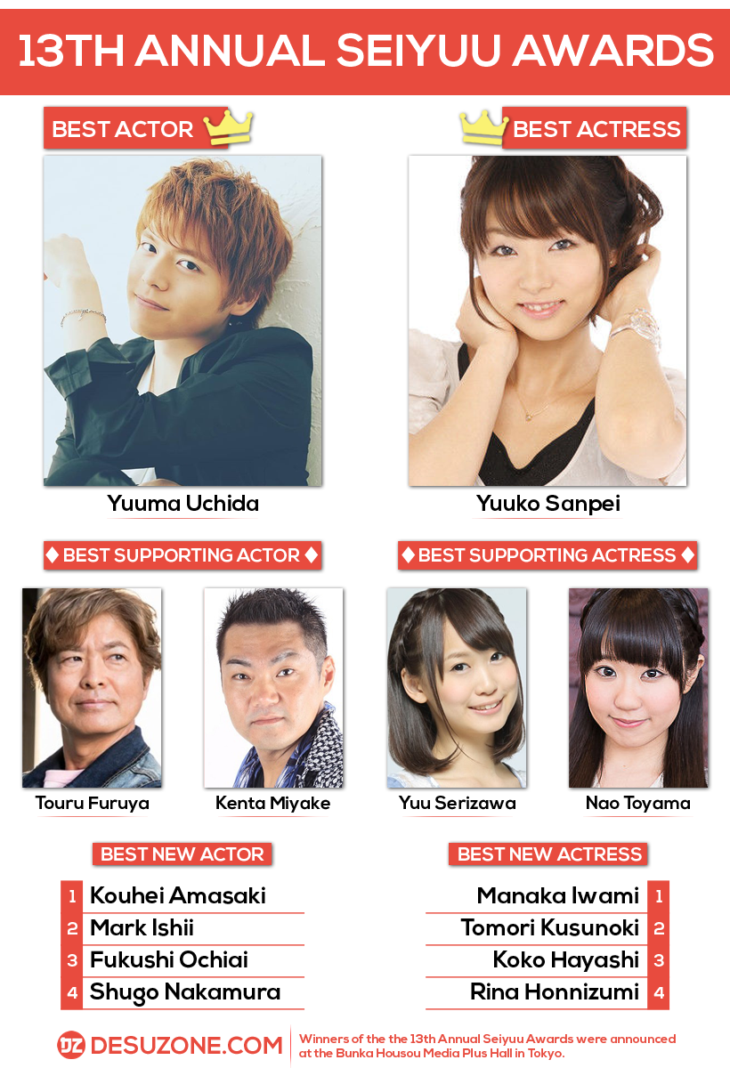 13th annual seiyuu awards