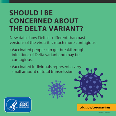 CDC Delta Variant 1 is a concern
