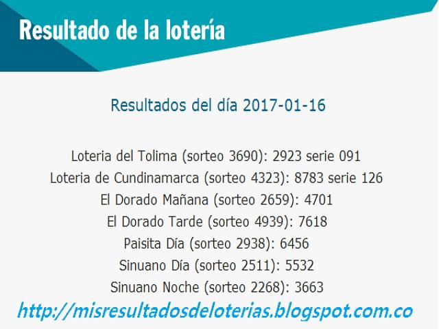 Loterias de Hoy | Resultados diarios de la Lotería y el Chance | Enero 16 2017