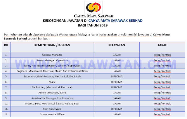 Cahya Mata Sarawak Berhad