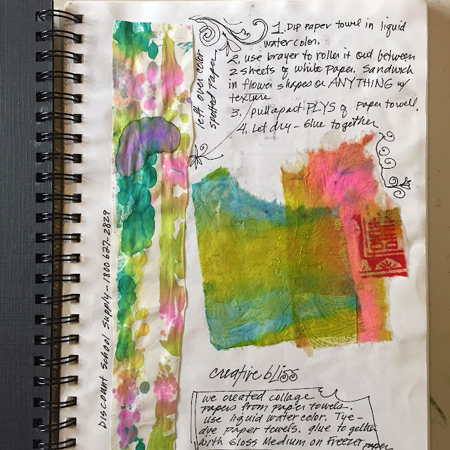 Pat Scheurich, Sketchbook Conversations, artists, inspiration, sketchbook,  My Giant Strawberry