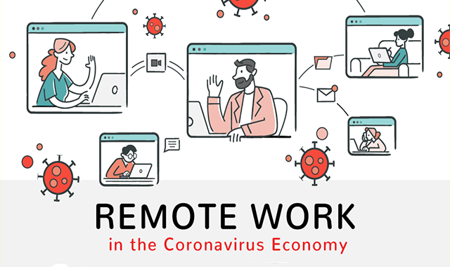 Remote Work In the Coronavirus Economy