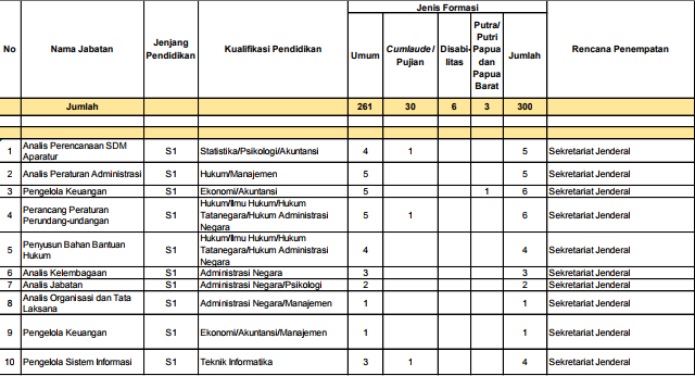 formasi cpns kemendikbud 2017 pdf