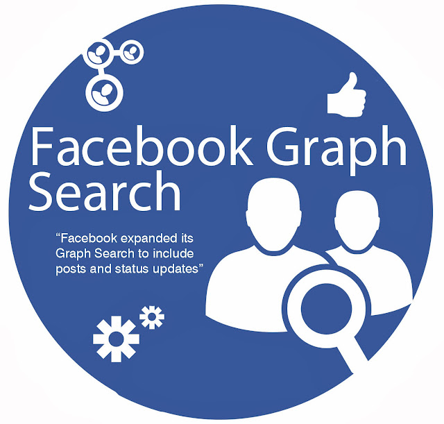 Facebook Graph Search becomes more powerful than ever, Review your Privacy Settings again