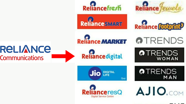Reliance Sector.
