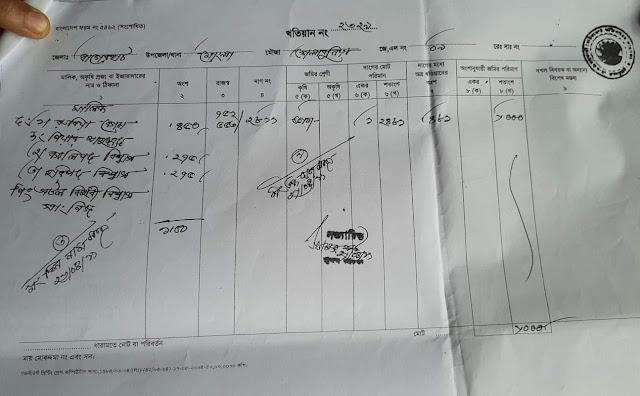মোংলায় জাল পর্চা দিয়ে জমি রেজিষ্ট্রির অভিযোগ