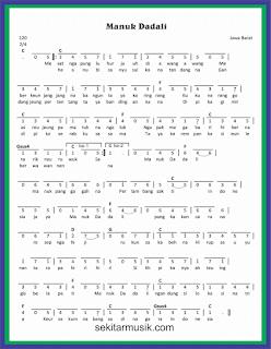 not angka manuk dadali lagu daerah jawa barat