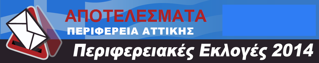 http://ekloges.ypes.gr/may2014/dn/public/index.html#{%22page%22:%22level%22,%22params%22:{%22level%22:%22snom_n%22,%22id%22:%229%22}}