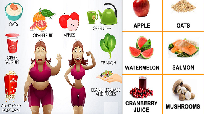 Top 8 Foods for Weight Loss, Healthy Eating, Sugar Cravings, Diet Tips