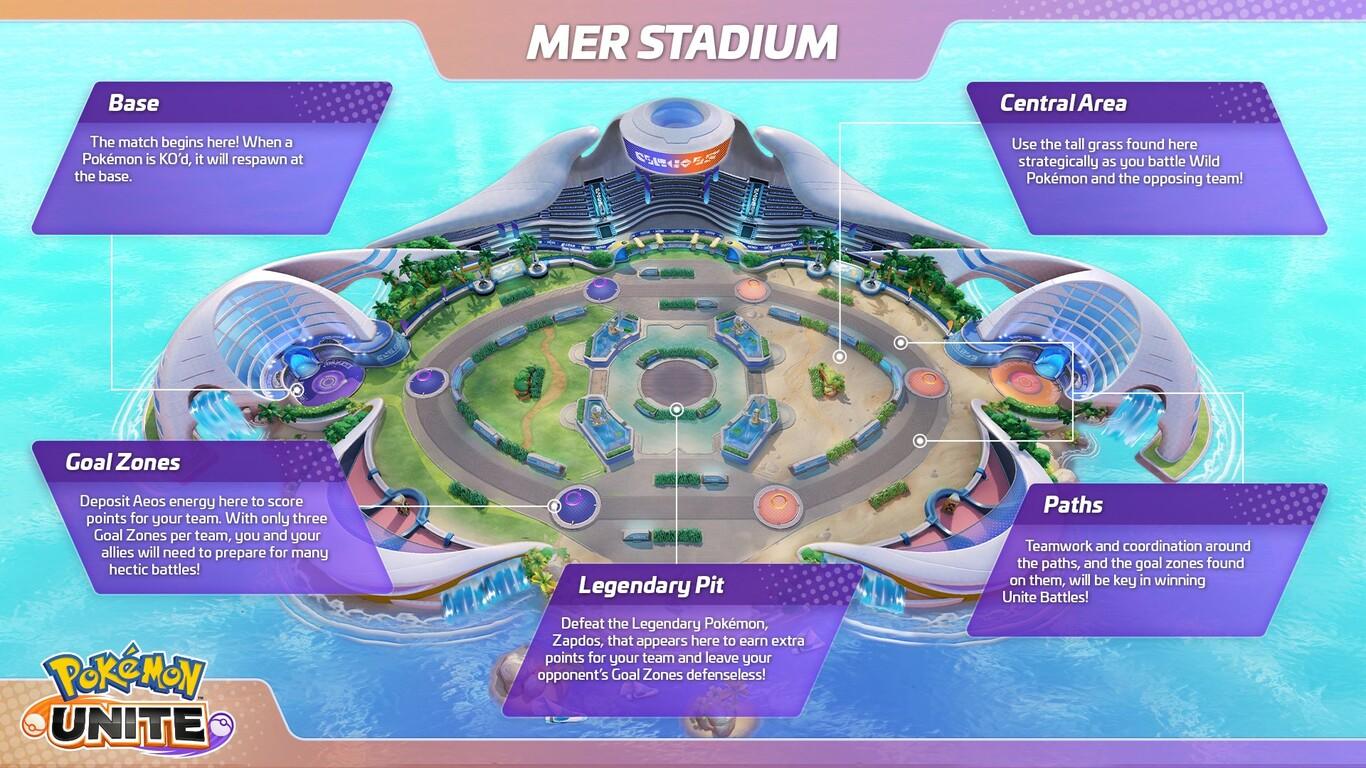 Mer Stadium (Quick Games)