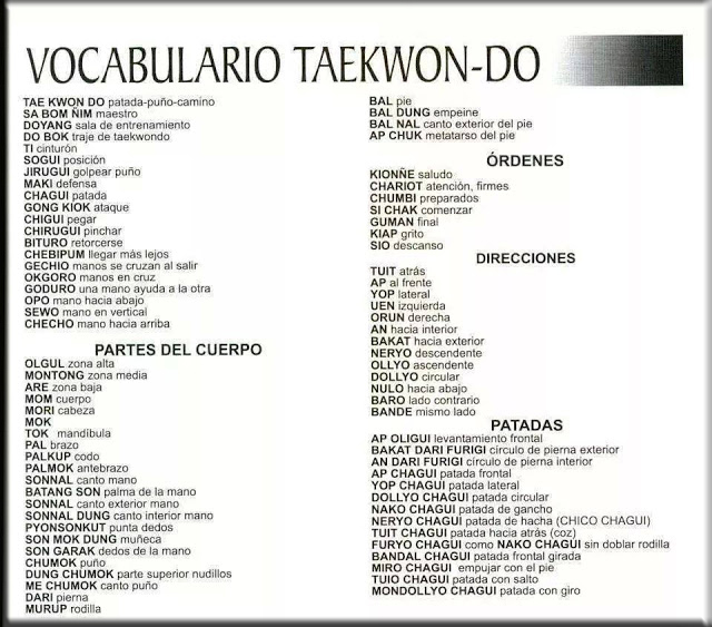 Taekwon do itf kgm motril teoria del taekwon do itf for Significado exterior